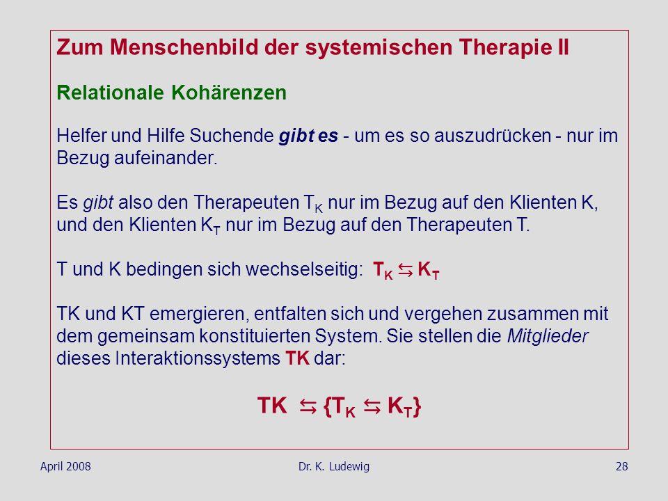 Zum Menschenbild der systemischen Therapie II