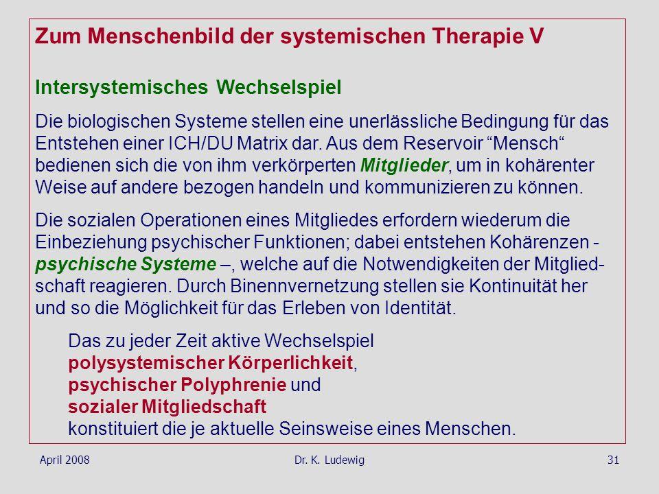 Zum Menschenbild der systemischen Therapie V