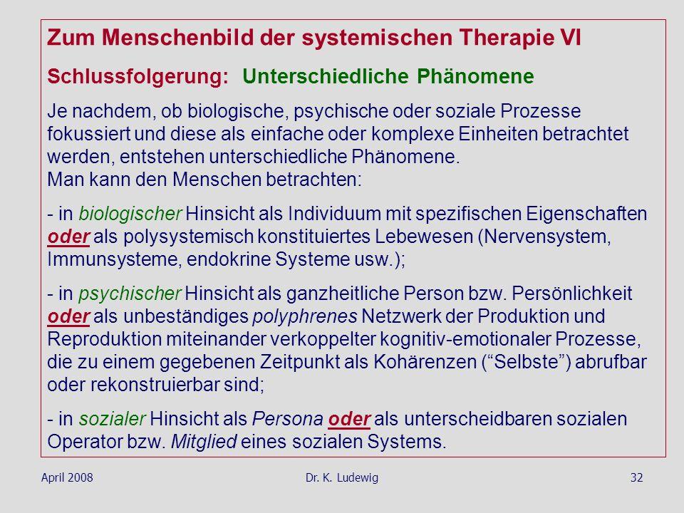 Zum Menschenbild der systemischen Therapie VI