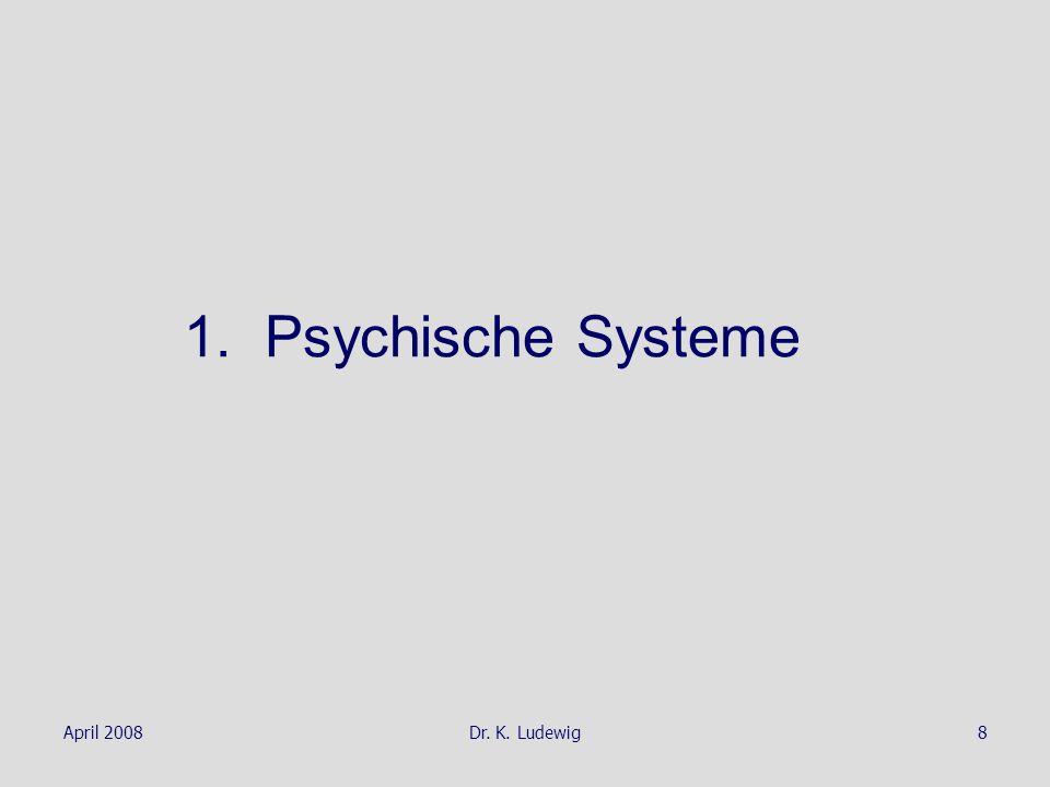 1. Psychische Systeme April 2008 Dr. K. Ludewig