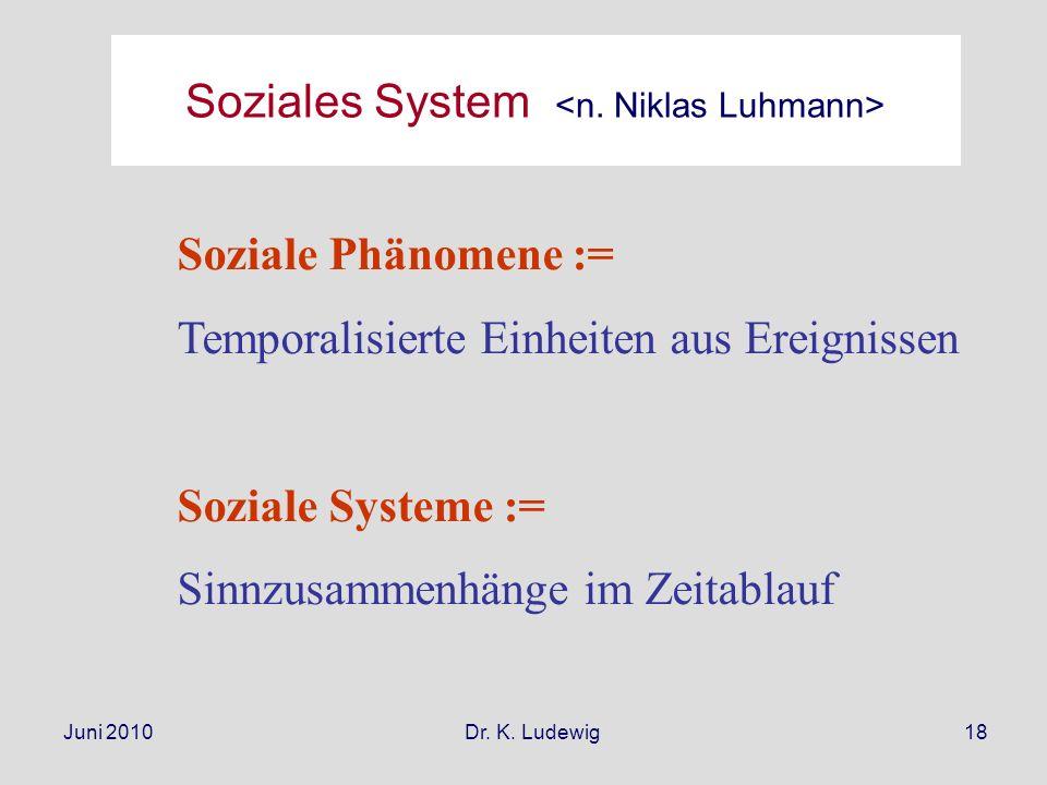 Soziales System <n. Niklas Luhmann>