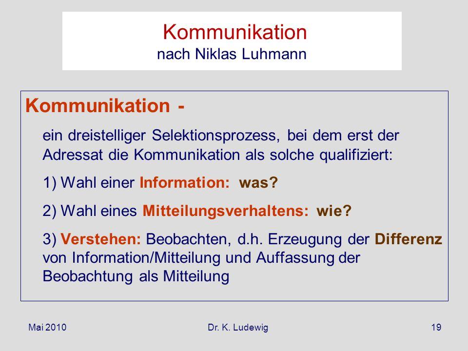 Kommunikation nach Niklas Luhmann