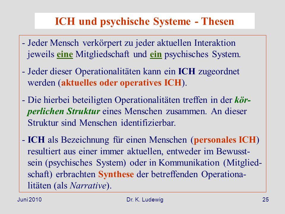 ICH und psychische Systeme - Thesen