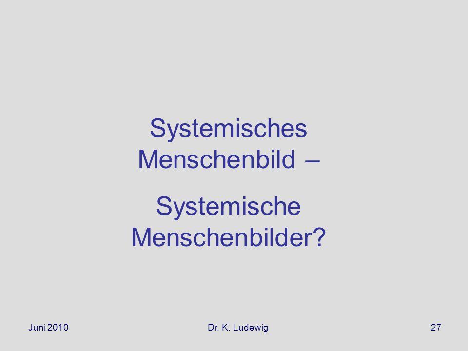 Systemisches Menschenbild – Systemische Menschenbilder