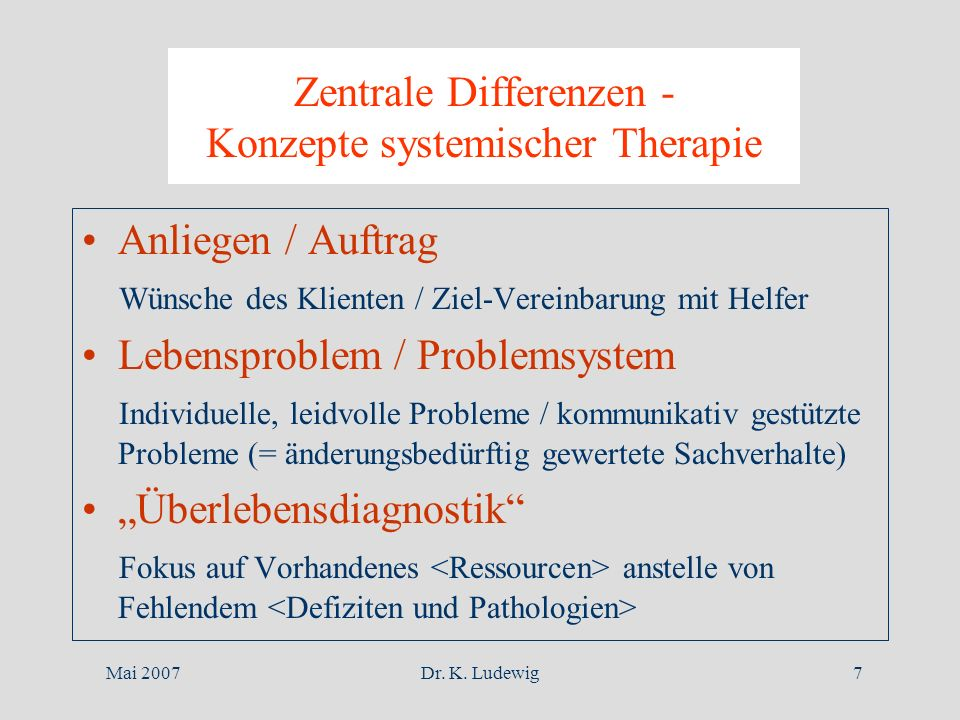 Zentrale Differenzen - Konzepte systemischer Therapie