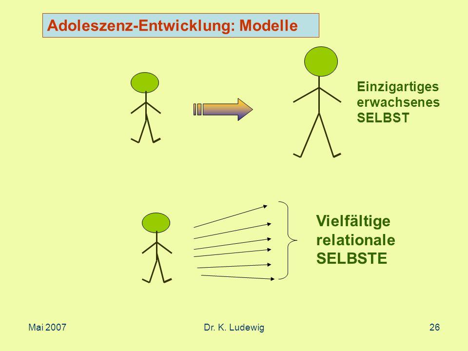Adoleszenz-Entwicklung: Modelle
