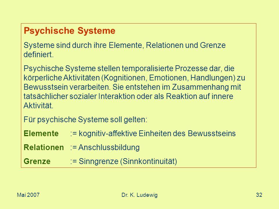 Psychische Systeme Systeme sind durch ihre Elemente, Relationen und Grenze definiert.