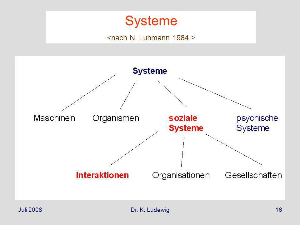 <nach N. Luhmann 1984 >
