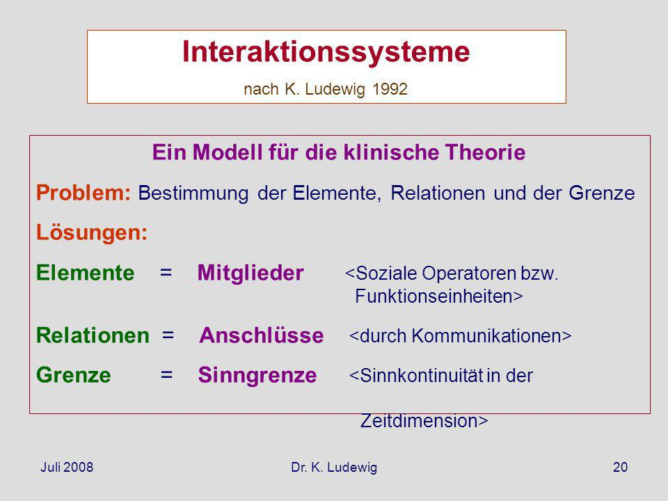 Ein Modell für die klinische Theorie