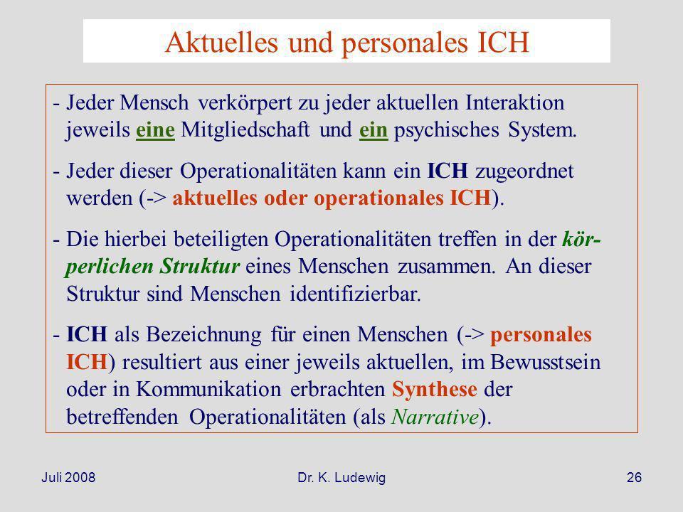 Aktuelles und personales ICH