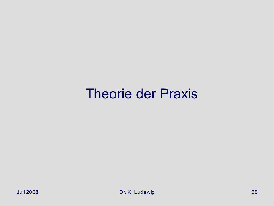 Theorie der Praxis Juli 2008 Dr. K. Ludewig