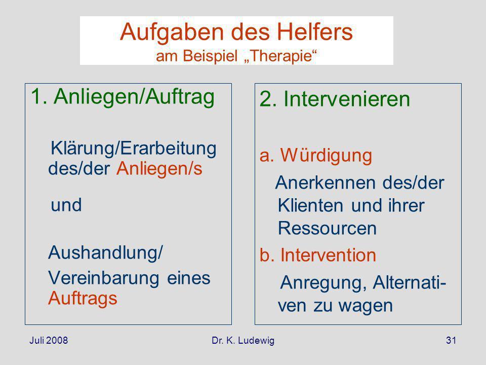 """Aufgaben des Helfers am Beispiel """"Therapie"""