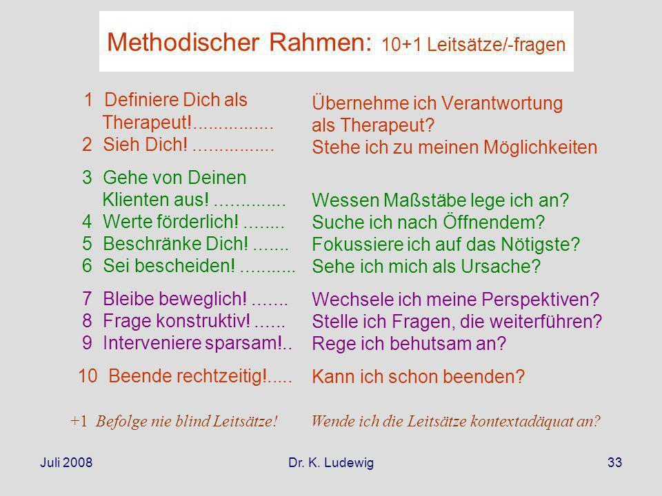 Methodischer Rahmen: 10+1 Leitsätze/-fragen