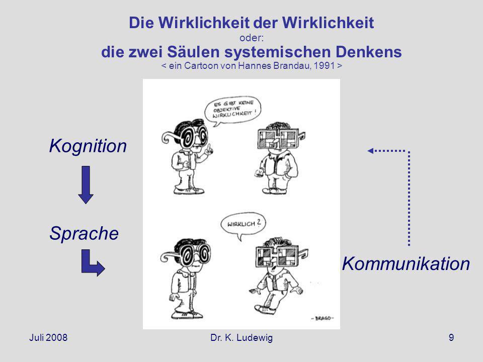 Kognition Sprache Kommunikation Die Wirklichkeit der Wirklichkeit