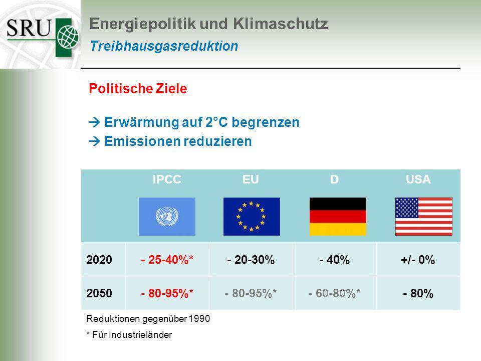 Energiepolitik und Klimaschutz