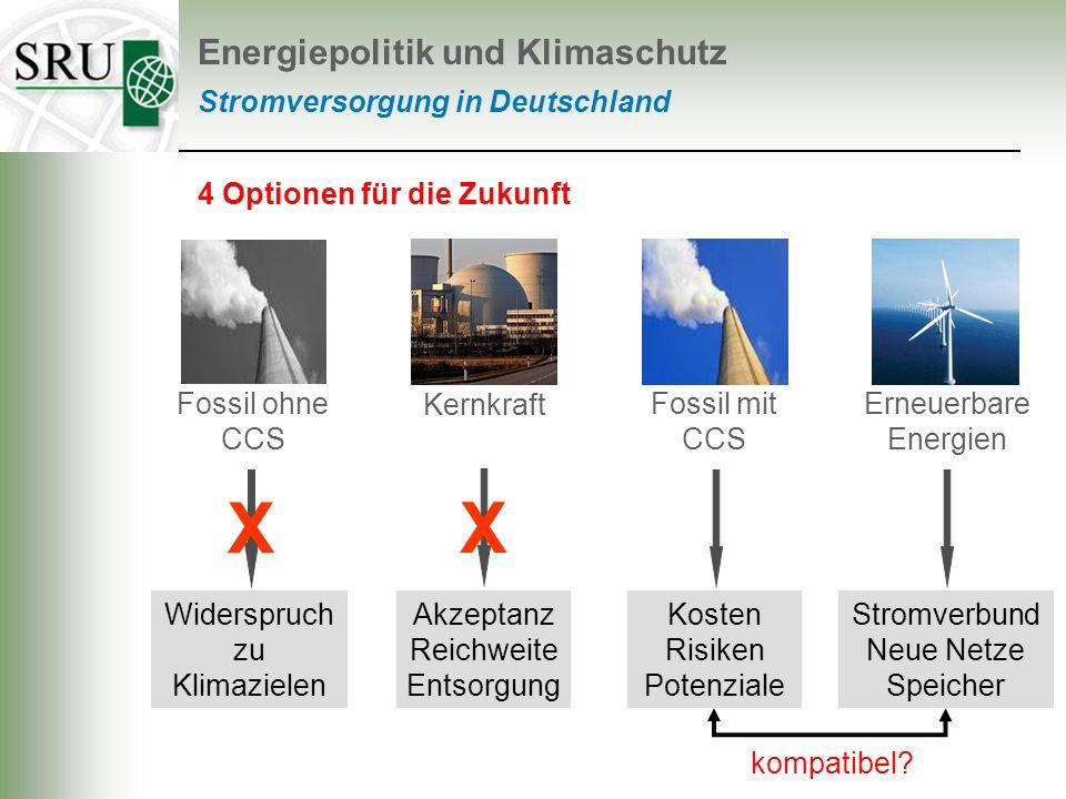 Widerspruch zu Klimazielen