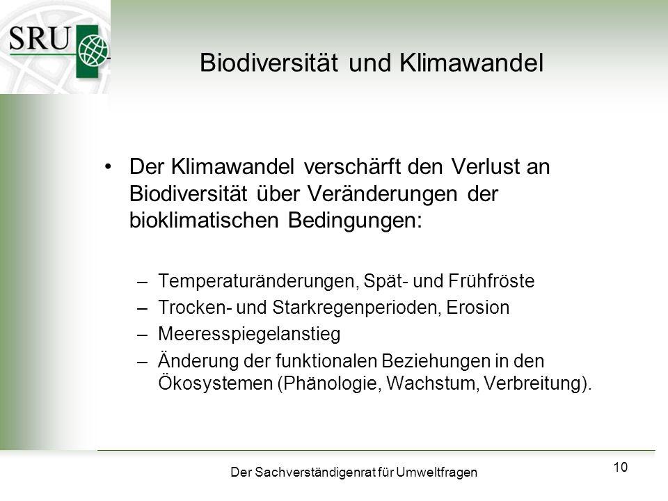 Biodiversität und Klimawandel