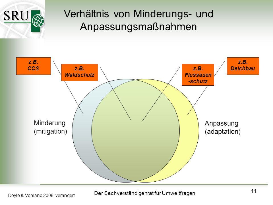 Verhältnis von Minderungs- und Anpassungsmaßnahmen