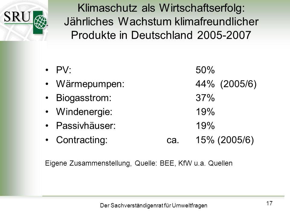 Klimaschutz als Wirtschaftserfolg: Jährliches Wachstum klimafreundlicher Produkte in Deutschland 2005-2007