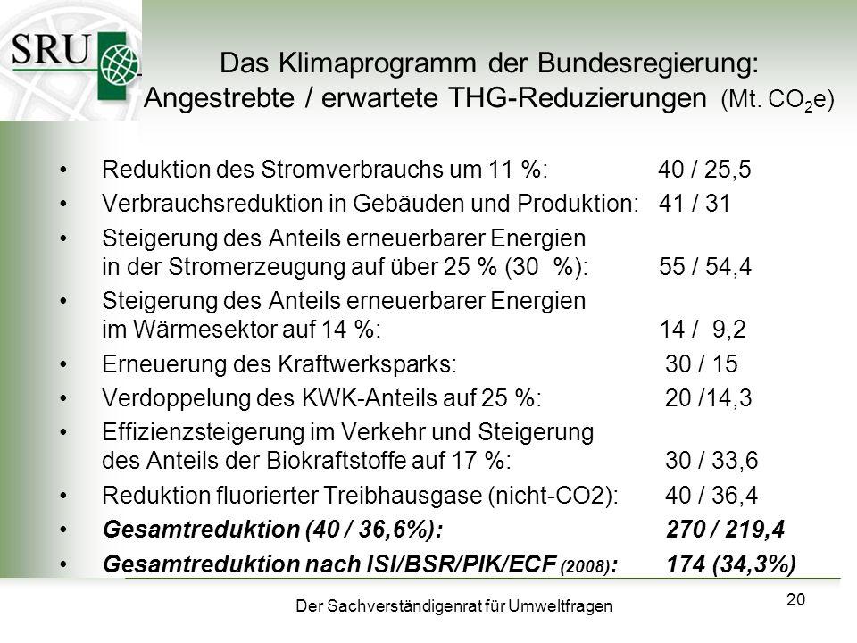 Das Klimaprogramm der Bundesregierung: Angestrebte / erwartete THG-Reduzierungen (Mt. CO2e)
