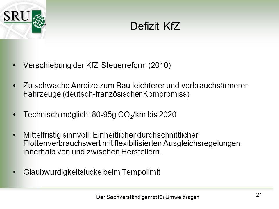 Defizit KfZ Verschiebung der KfZ-Steuerreform (2010)