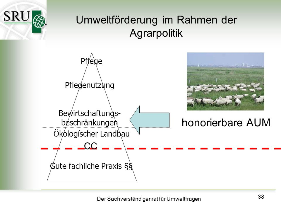 Umweltförderung im Rahmen der Agrarpolitik