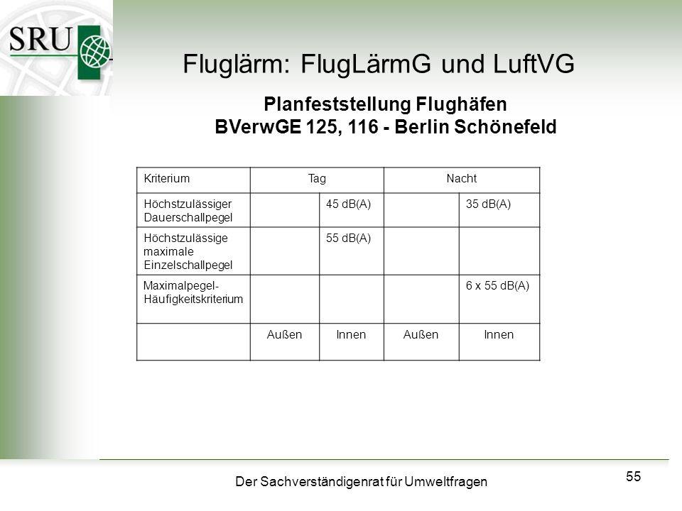 Fluglärm: FlugLärmG und LuftVG