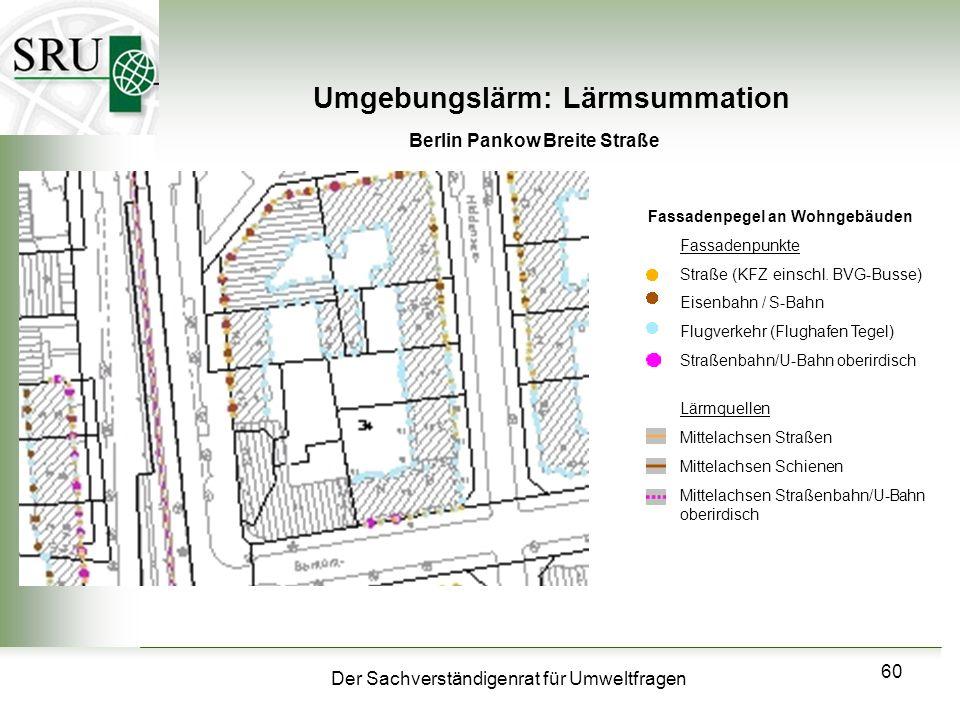 Umgebungslärm: Lärmsummation Berlin Pankow Breite Straße