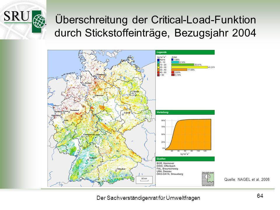 Überschreitung der Critical-Load-Funktion durch Stickstoffeinträge, Bezugsjahr 2004