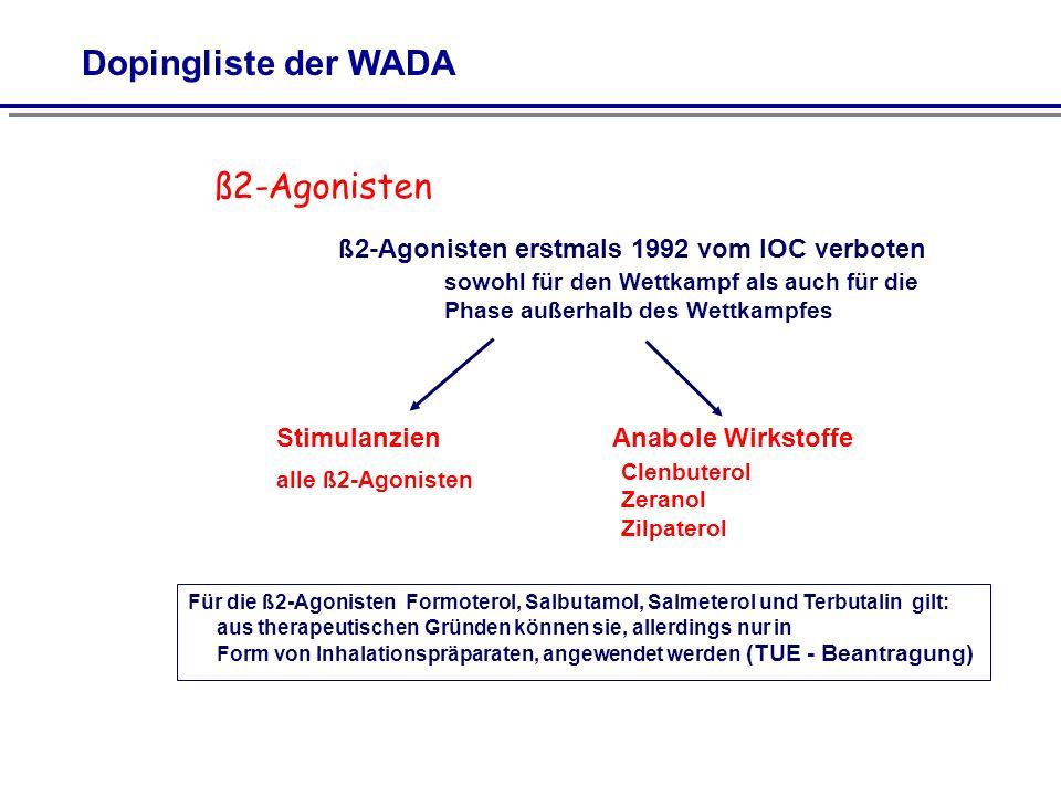 Dopingliste der WADA ß2-Agonisten
