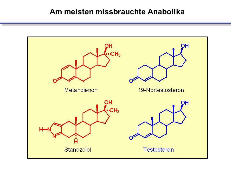 Am meisten missbrauchte Anabolika