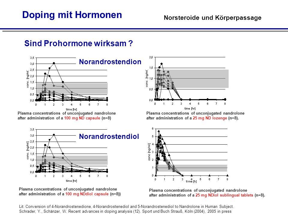 Doping mit Hormonen Sind Prohormone wirksam Norandrostendion