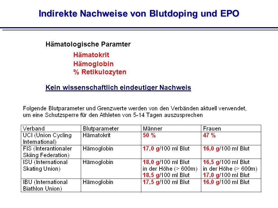 Indirekte Nachweise von Blutdoping und EPO