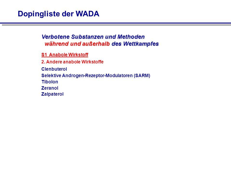 Dopingliste der WADA Verbotene Substanzen und Methoden während und außerhalb des Wettkampfes. S1 Anabole Wirkstoff.