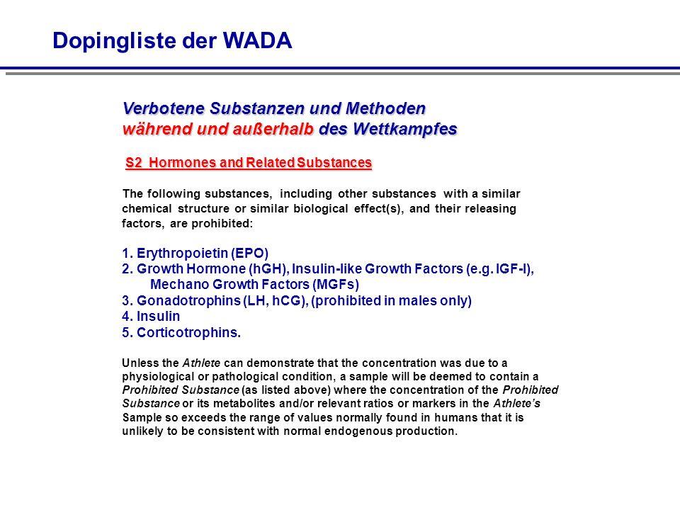 Dopingliste der WADA Verbotene Substanzen und Methoden während und außerhalb des Wettkampfes. S2 Hormones and Related Substances.