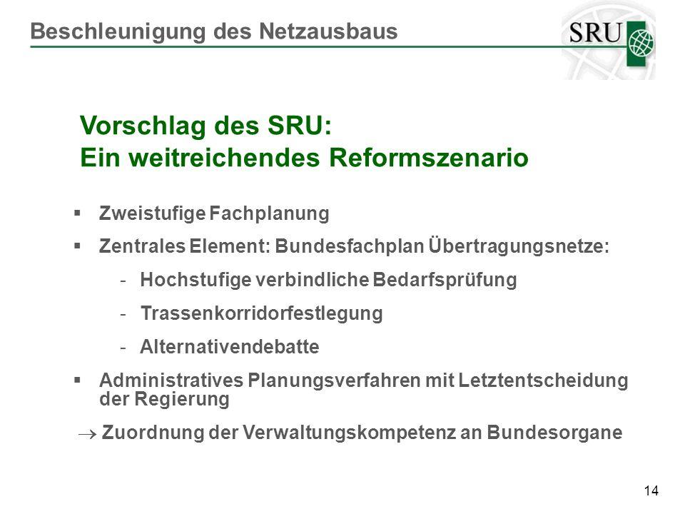 Vorschlag des SRU: Ein weitreichendes Reformszenario