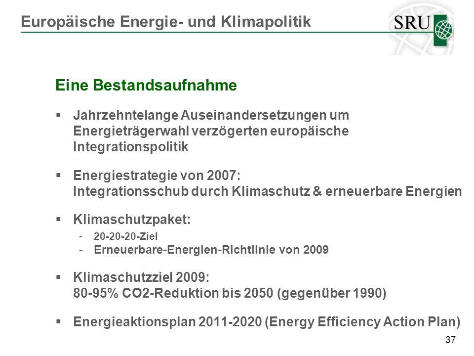 Europäische Energie- und Klimapolitik