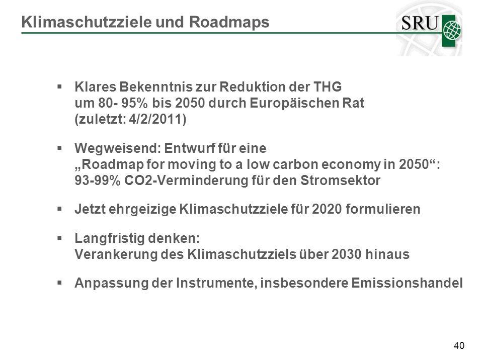 Klimaschutzziele und Roadmaps