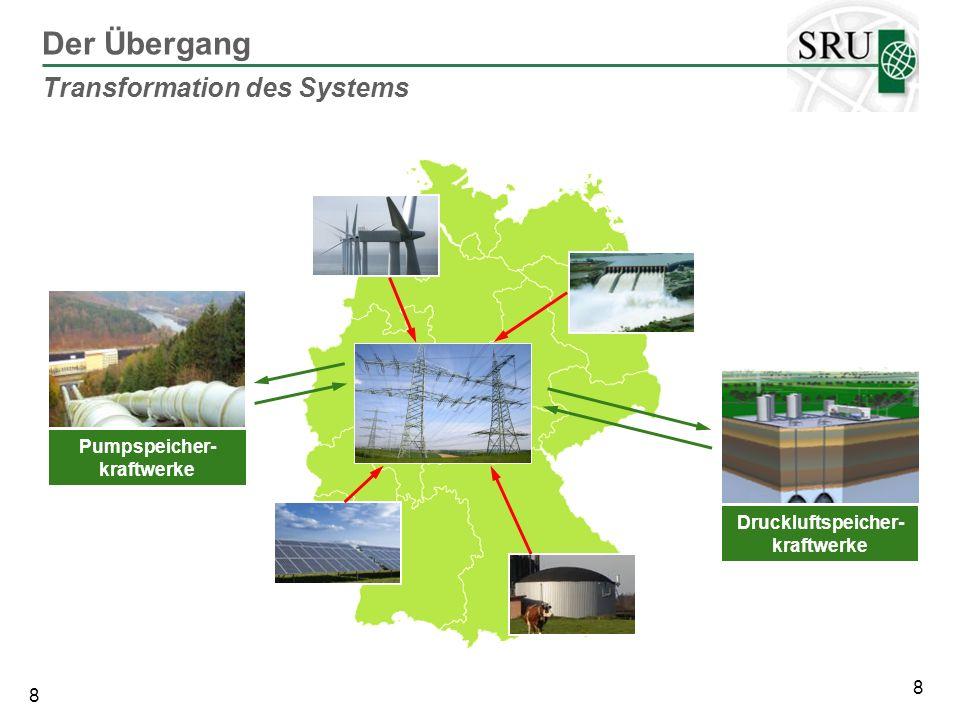 Der Übergang Transformation des Systems Pumpspeicher- kraftwerke