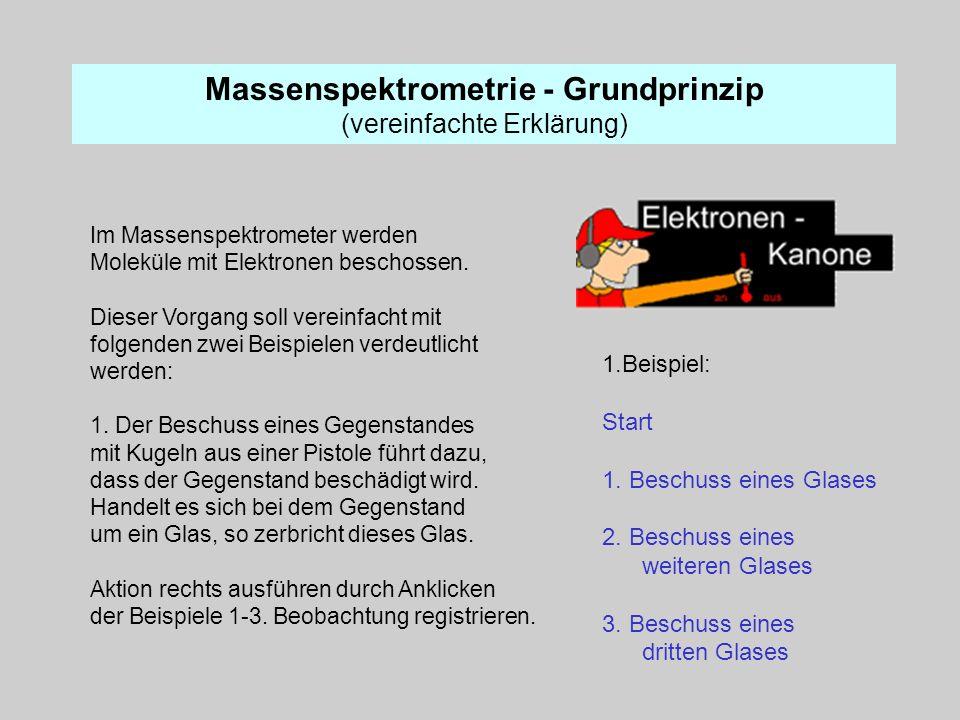 Massenspektrometrie - Grundprinzip (vereinfachte Erklärung)