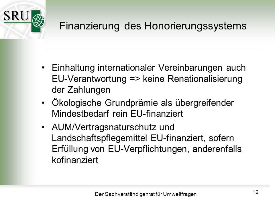 Finanzierung des Honorierungssystems