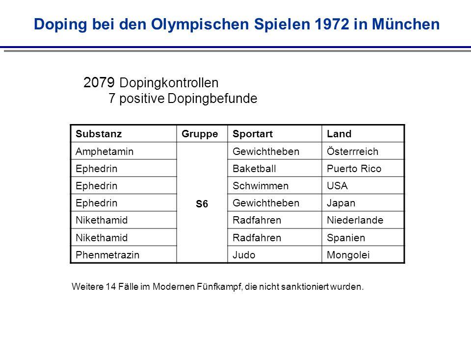 Doping bei den Olympischen Spielen 1972 in München