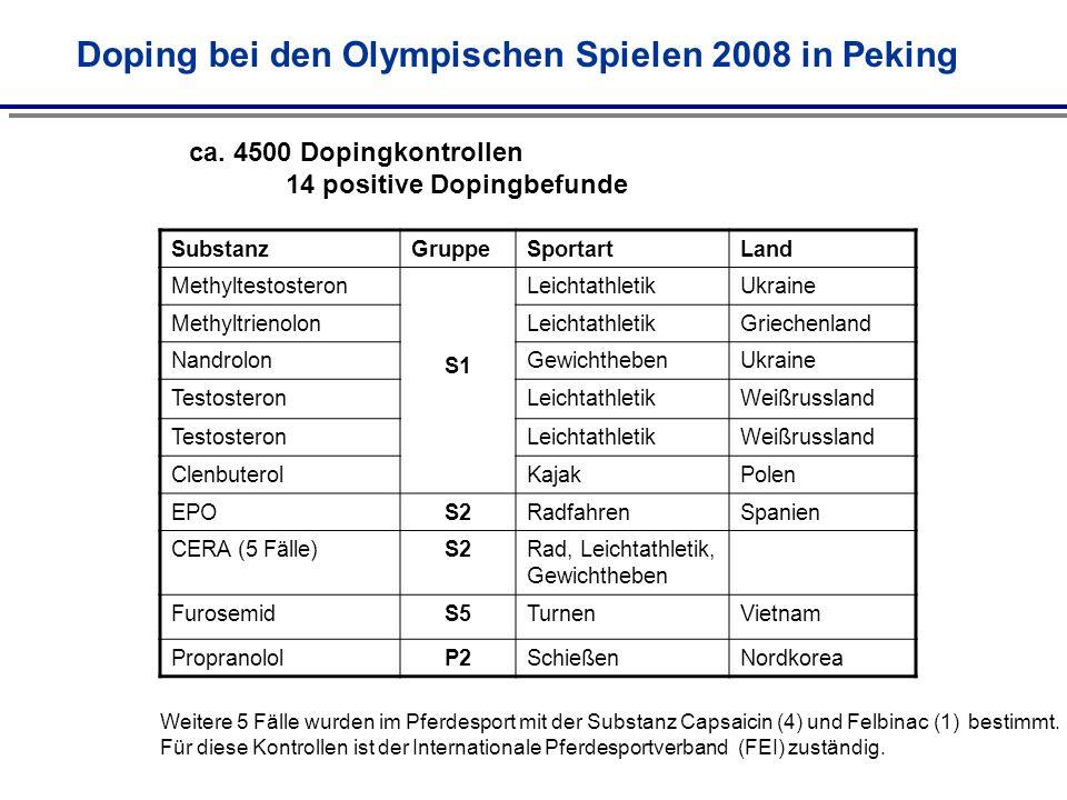 Doping bei den Olympischen Spielen 2008 in Peking