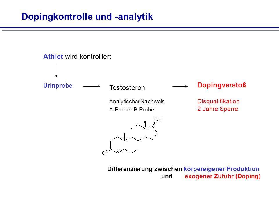 Dopingkontrolle und -analytik