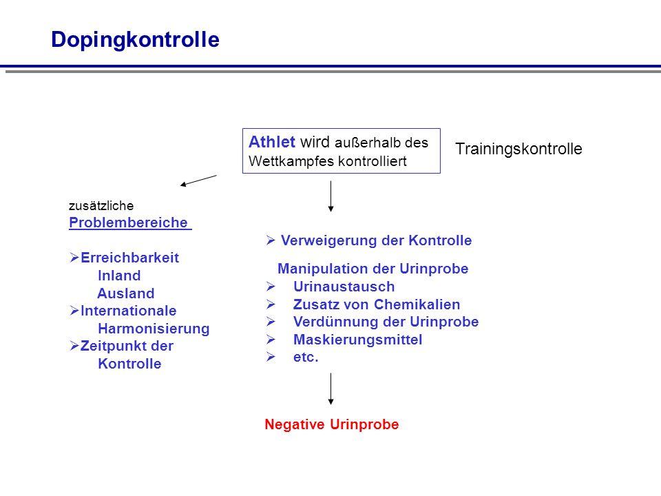 Dopingkontrolle Athlet wird außerhalb des Trainingskontrolle