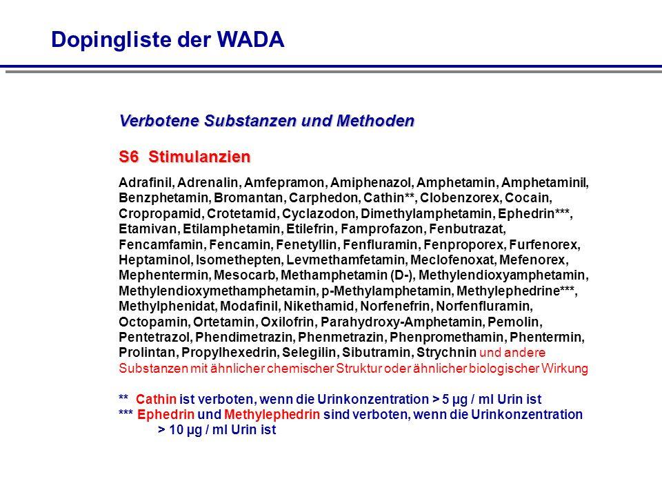 Dopingliste der WADA Verbotene Substanzen und Methoden S6 Stimulanzien
