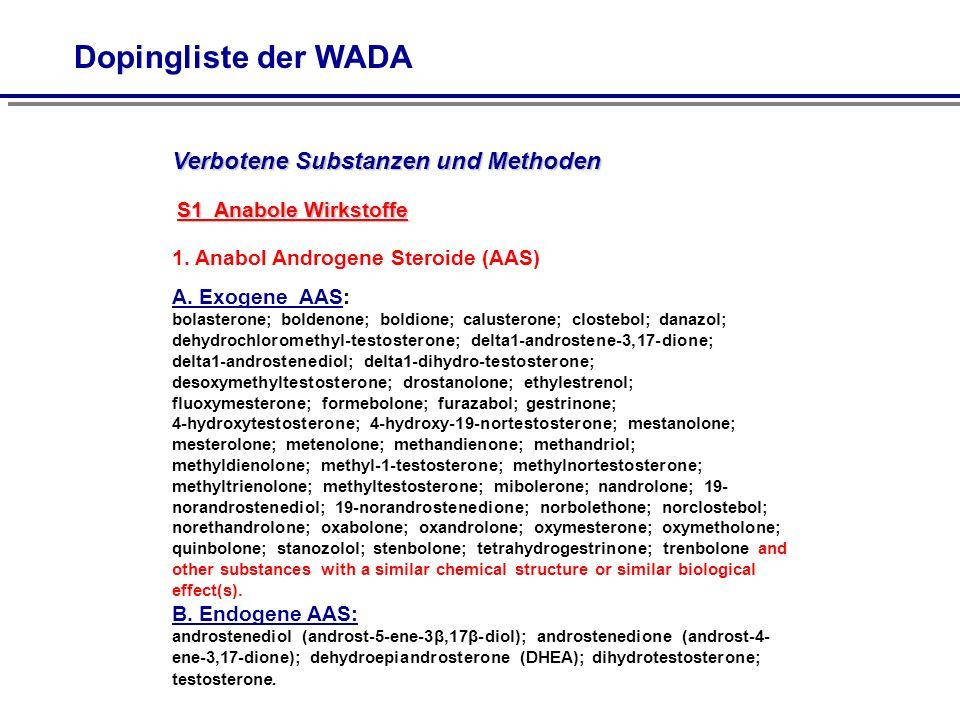 Dopingliste der WADA A. Exogene AAS: B. Endogene AAS: