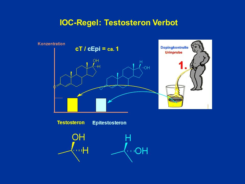 IOC-Regel: Testosteron Verbot