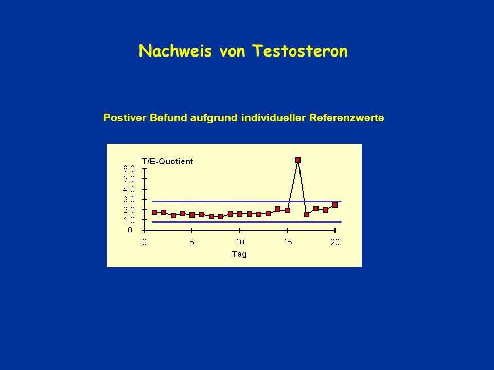 Nachweis von Testosteron