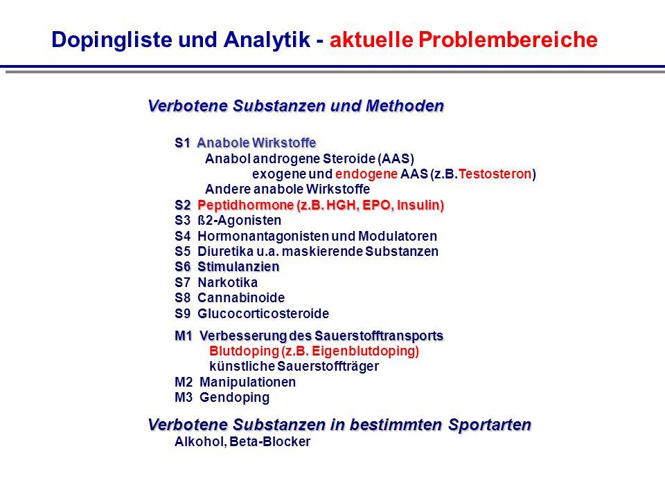 Dopingliste und Analytik - aktuelle Problembereiche